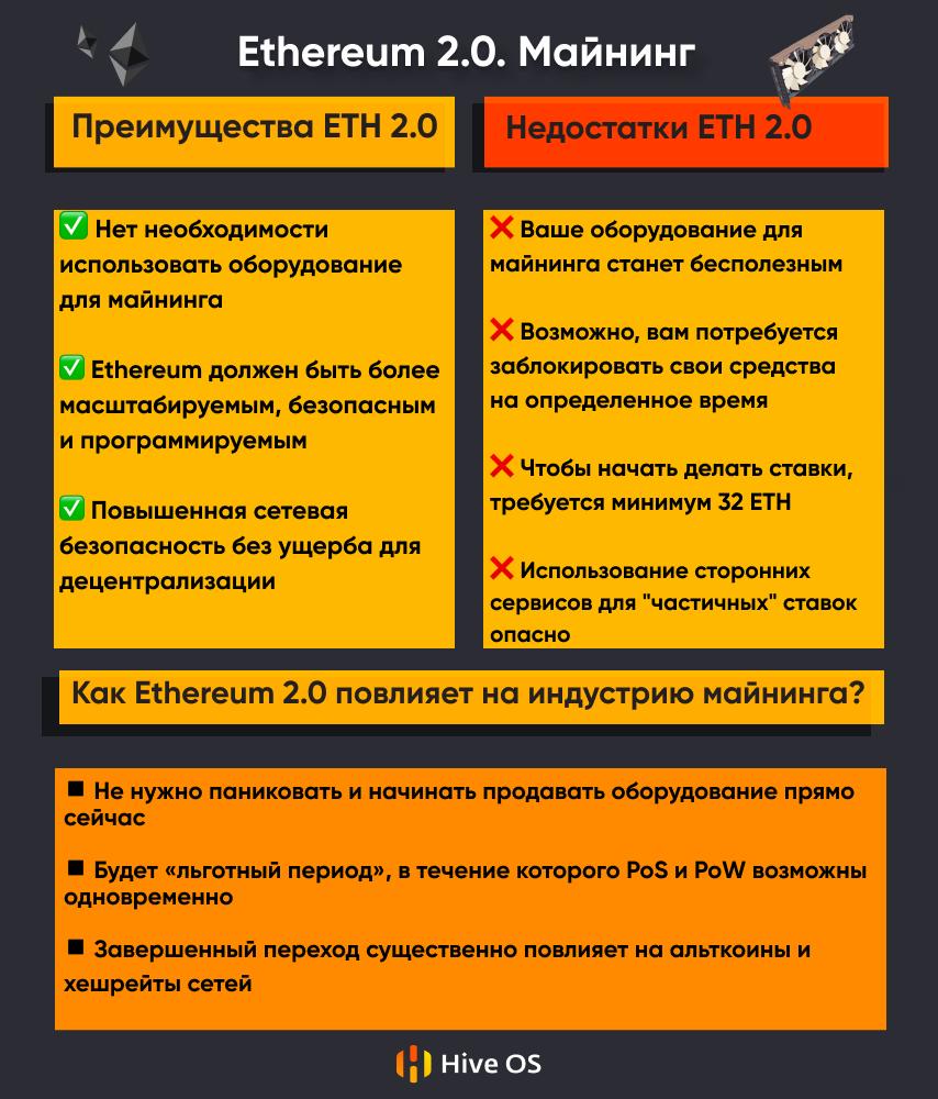 Ethereum 2.0. Майнинг